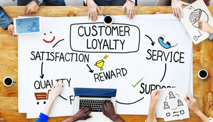 Produktforschung Kundenbindung Und Kundenzufriedenheit