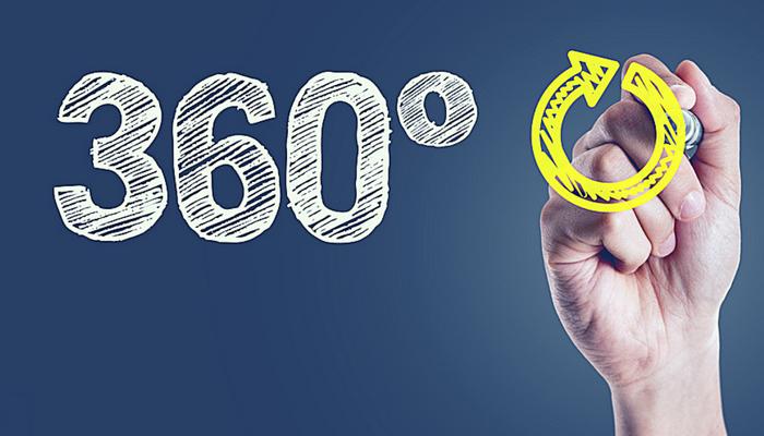 Automatisierte 360 Grad Feedbacks