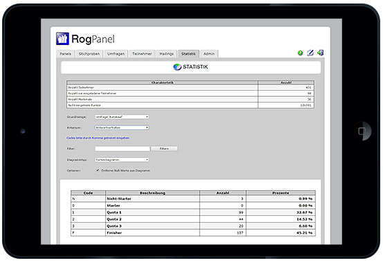 Panelsoftware RogPanel