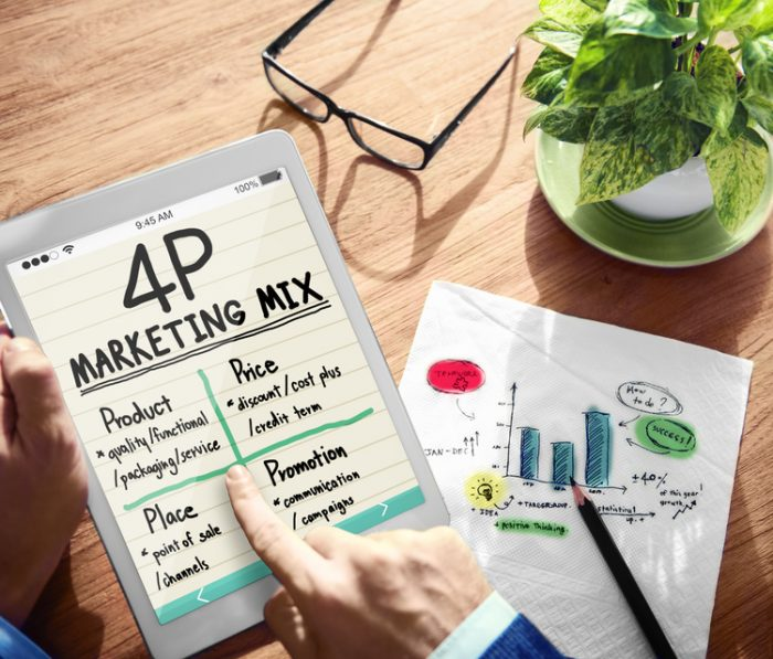 Kundenumfrage 4P Marketing Mix