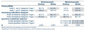 Ergebnisse_EFAMFA