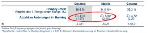 Ergebnisse_Ranking