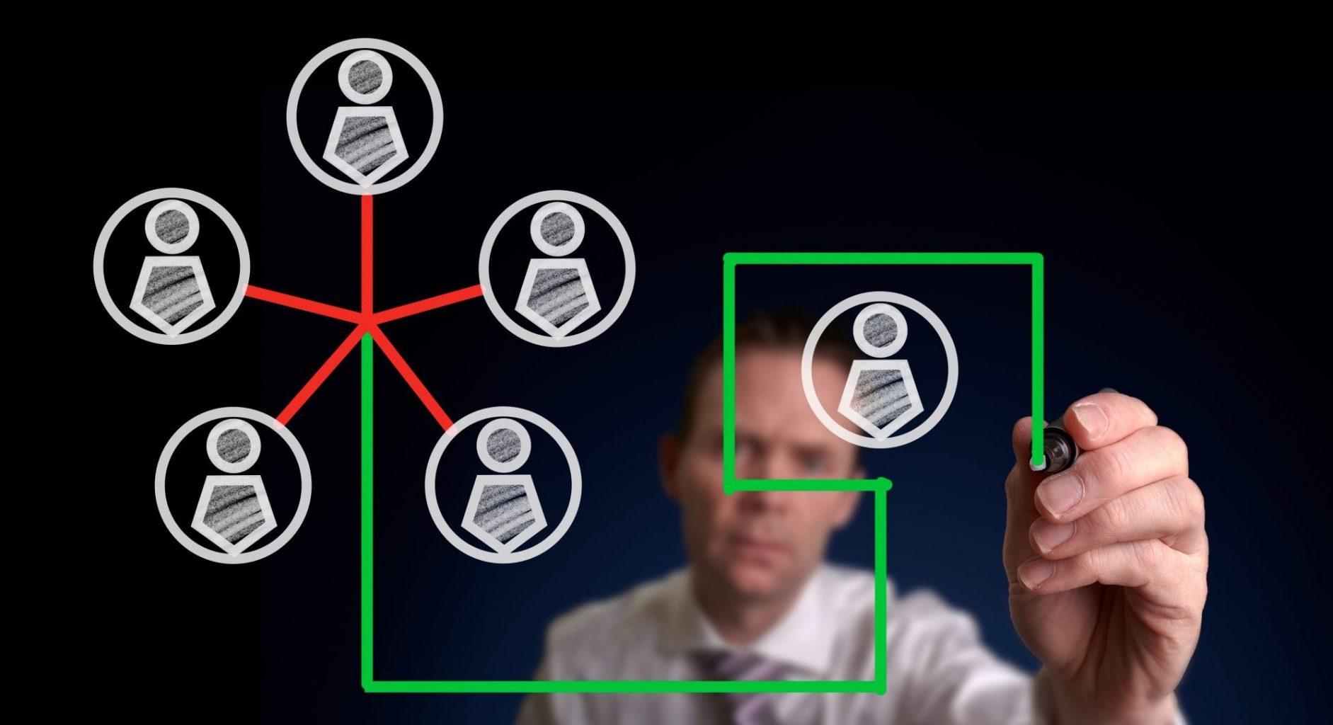 Schema Personennetzwerk