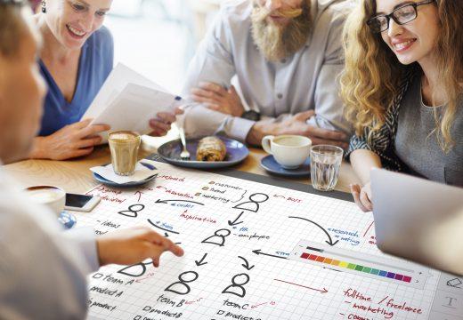 Wettbewerbsanalyse Brain Storming in der Gruppe