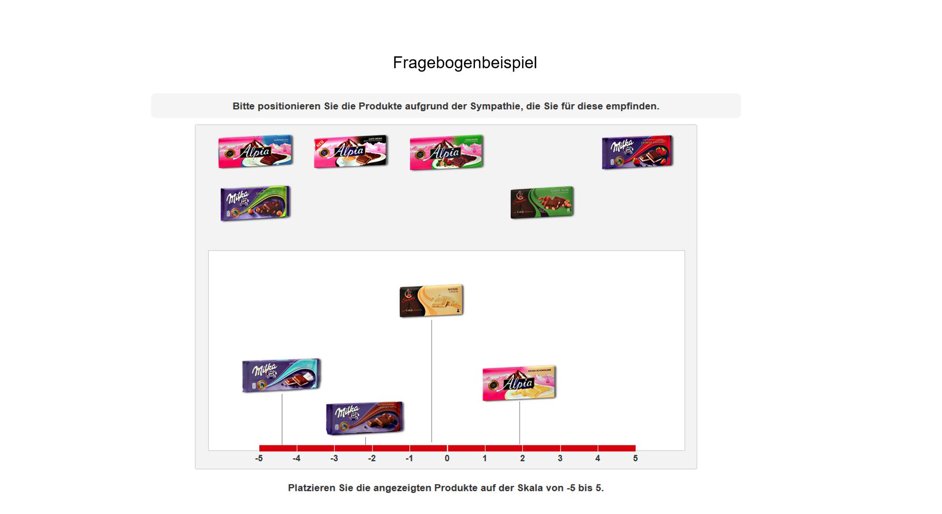 Fragebogenprogrammierung Beispiel Produktsympathie-Einordnung