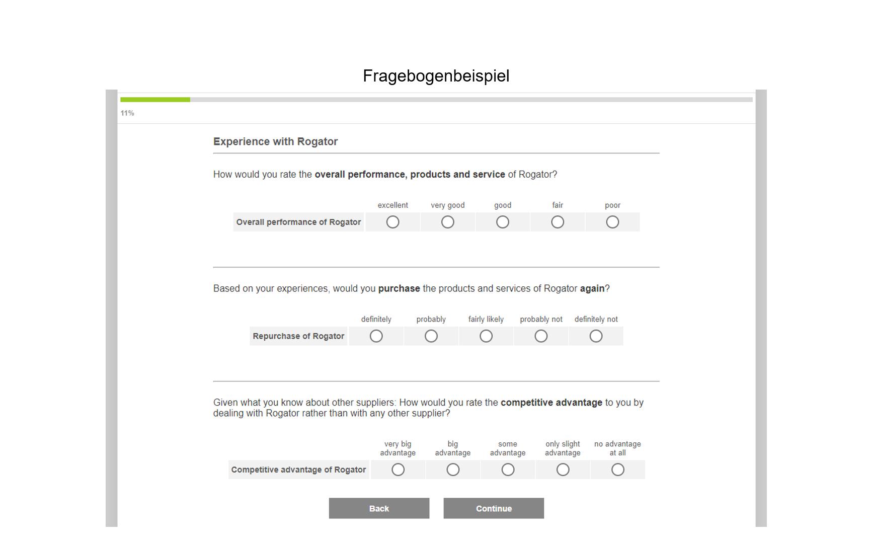 Fragebogenbeispiel Kundenzufriedenheit Erfahrung gesamt