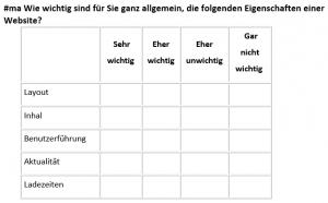 Beispiel zur Umsetzung von Matrixfragen
