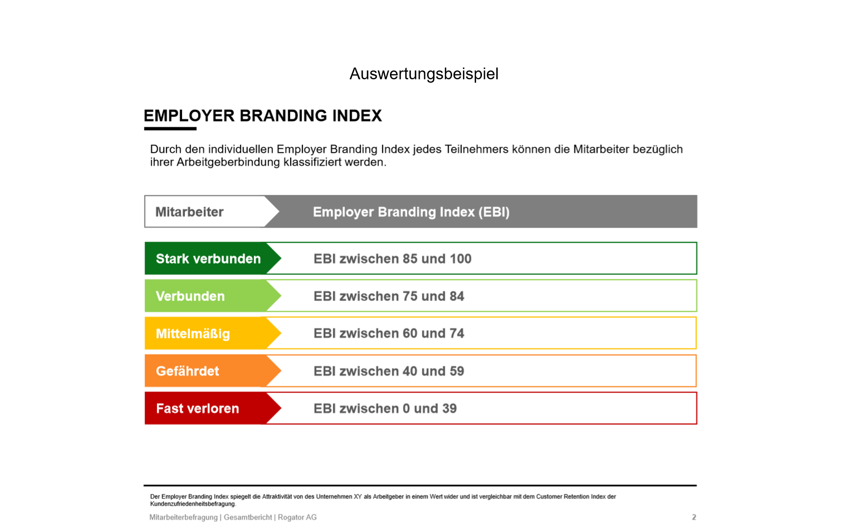 Employer Branding_Auswertungsbeispiel1