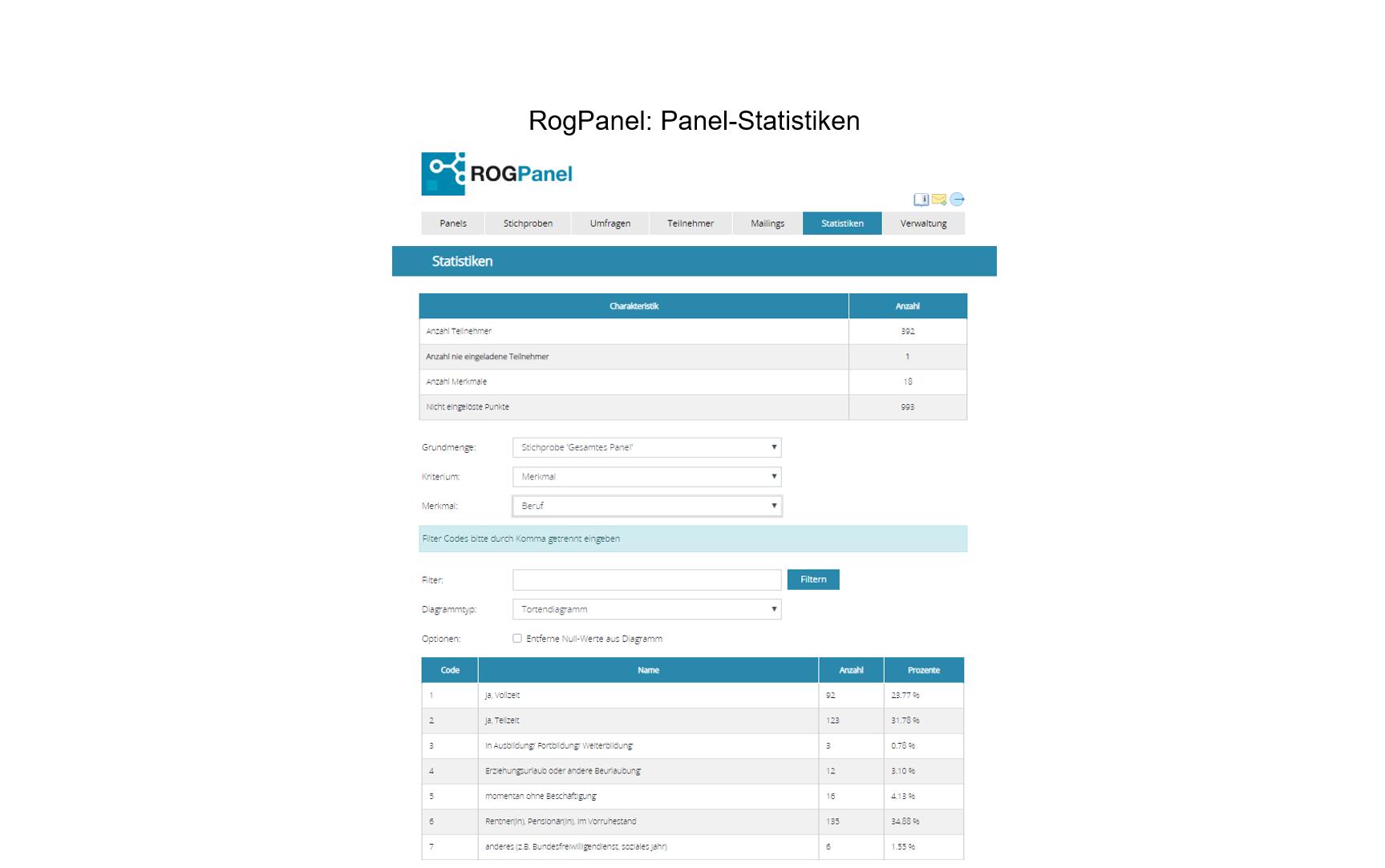 Paneladministration_Panel-Statistiken