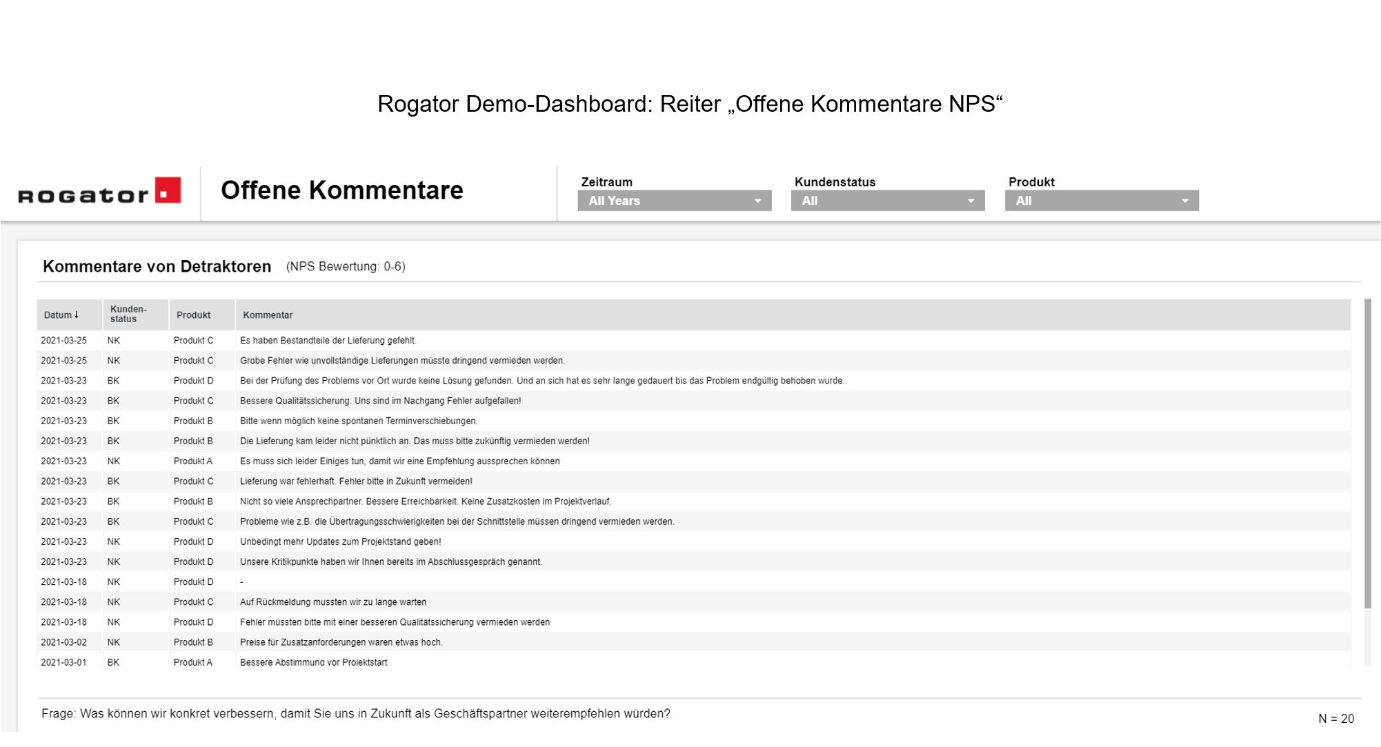 Premium Dashboard Screenshot Reiter Offene Kommentare